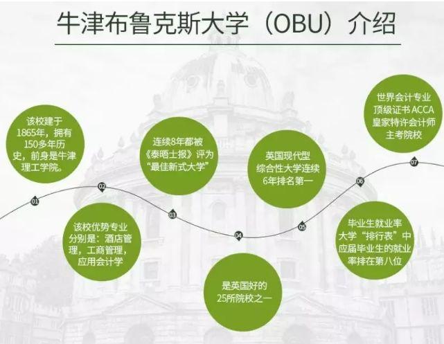 一文详解OBU申请资格