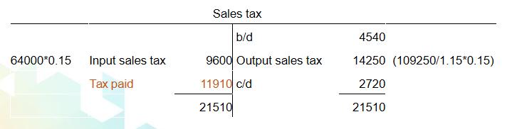 Sales tax的会计处理和计算 | ACCA Cloud